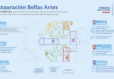 Así quedará el Edificio de Bellas Artes de Barranquilla